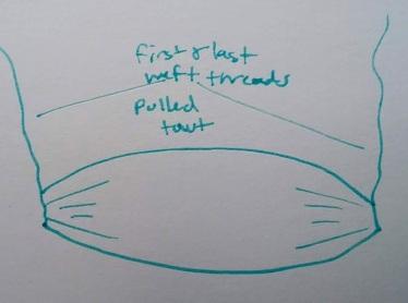 saori diagram 2
